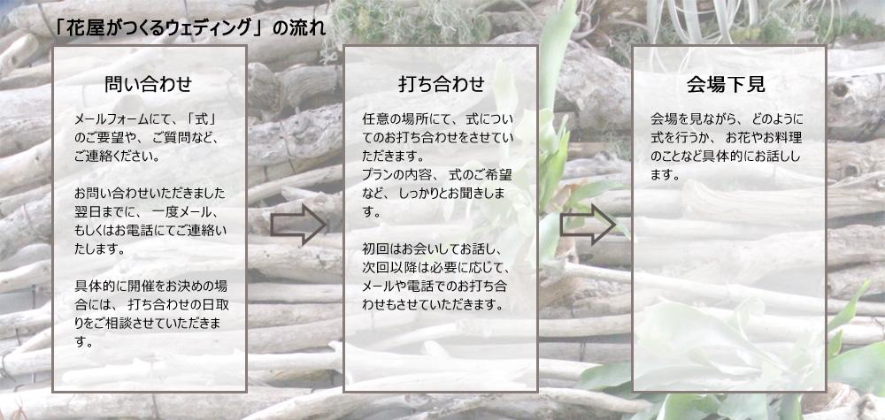 都会の森 花屋がつくるウェディング 渋谷 ウェディングパーティ リブライダル